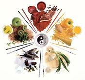 aliments Yin-Yang.jpg