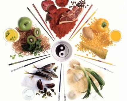 Les 10 règles d'or de l'alimentation du bon sens