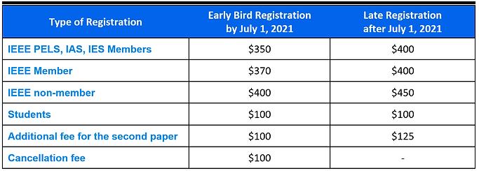 registration fee2.bmp