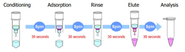 monospin-how-it-works (1).jpg