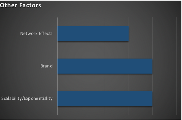 Analysis of Other Factors impacting Intel (INTC) stocks value
