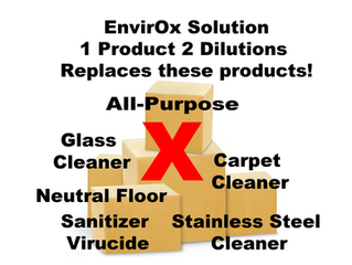 1 Product 2 Dilutions - 95% of your cleaning