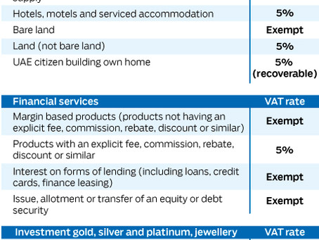 VAT in UAE: what is exempt and what is not