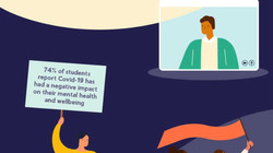 Student Minds – University Mental Health: Life in a Pandemic