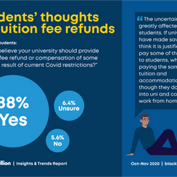 Students' thoughts on tuition fee refunds