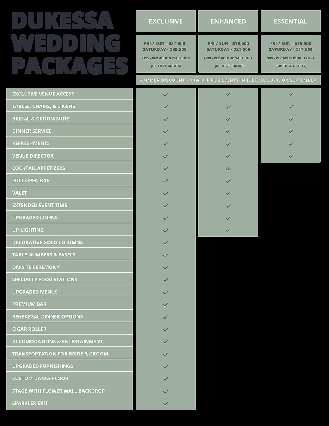 Dukessa Comparison Chart_for print.png