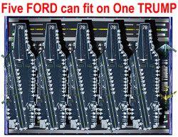 Ford Floating over Trump