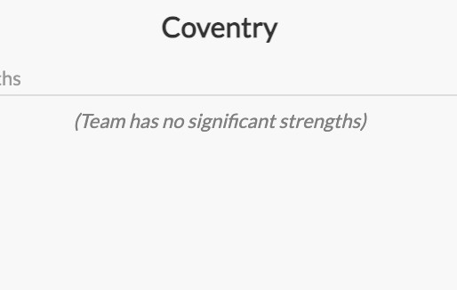Coventry City 0-2 Norwich City