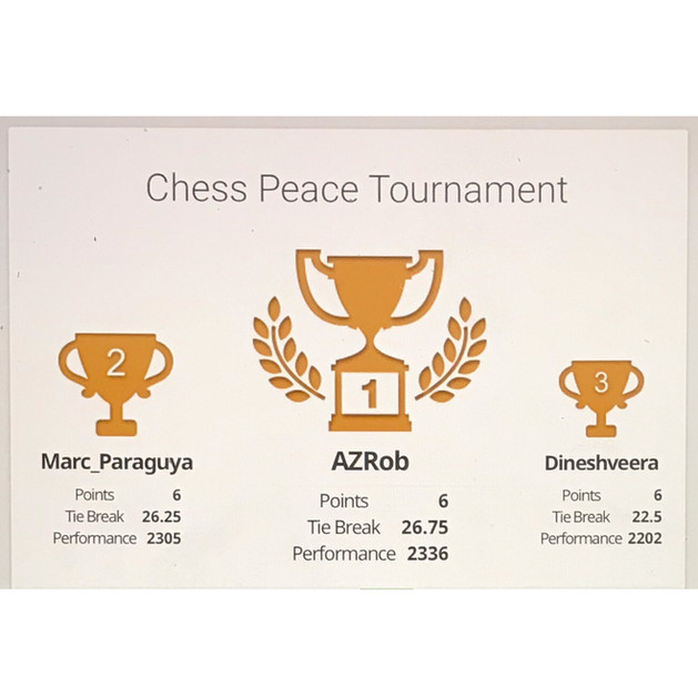 Online Chess Tournament Fundraiser