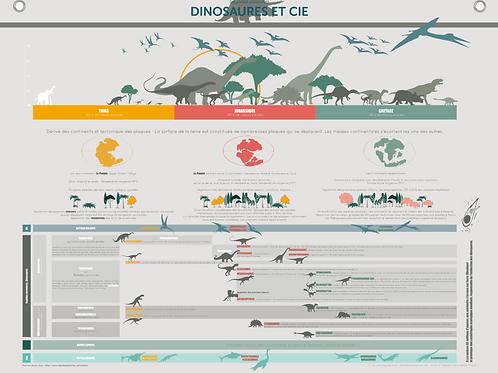Planche Dinosaures et cie LES JOLIES PLANCHES