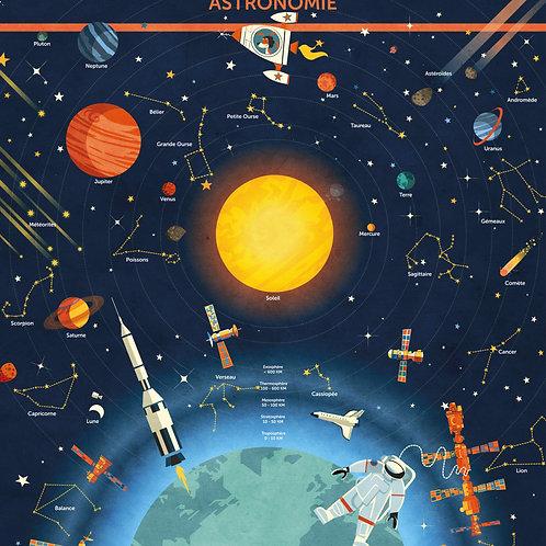 Astronomie LES JOLIES PLANCHES