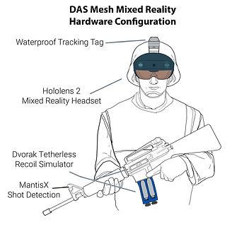 DAS Mesh Tracking Tech.jpg