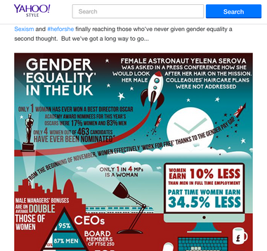 International Women's Day infographic for Yahoo