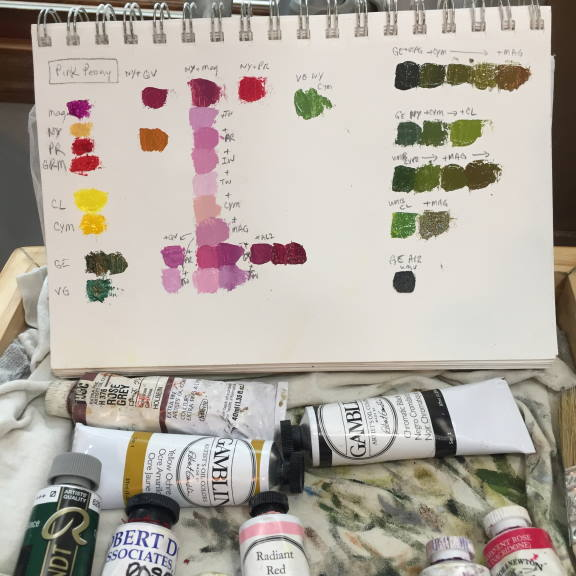 Painting Prep: charting the colors