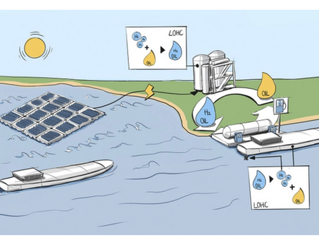 Netherlands - Refuelling ships with Hydrogen using a Floating Solar Island