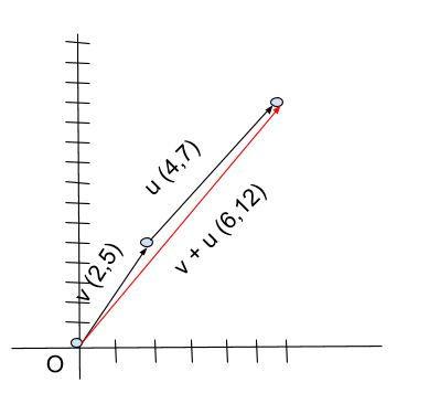 Geometria1Bach14.JPG