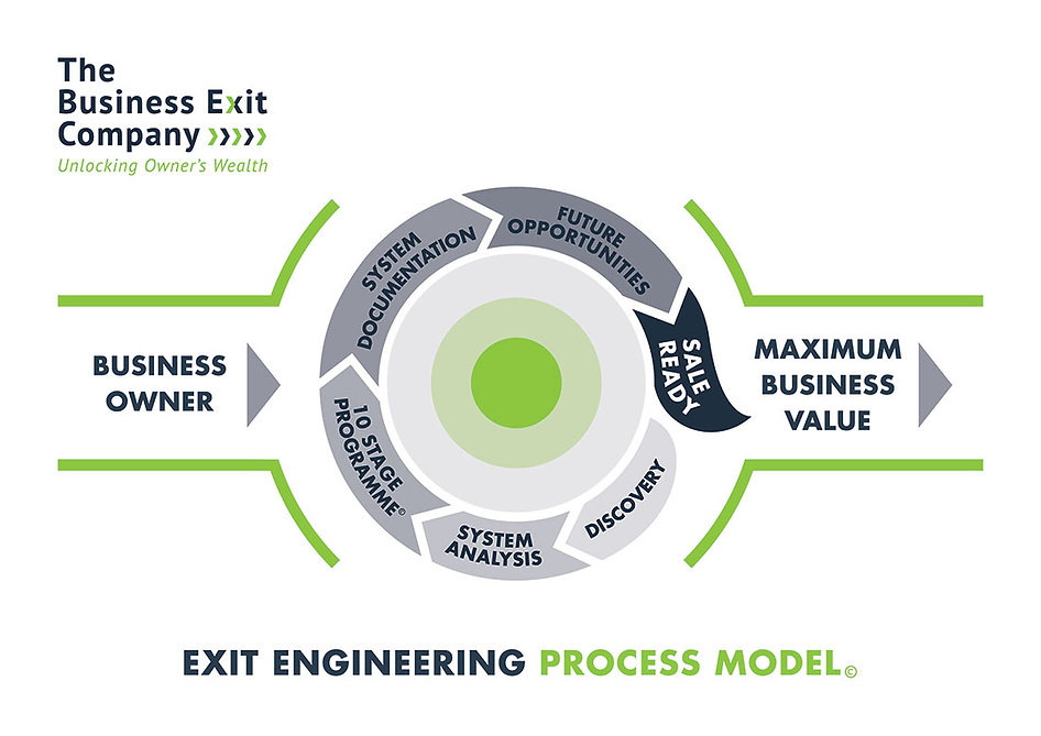 TBEC-Exit-Wheel-Illustration_A.jpg