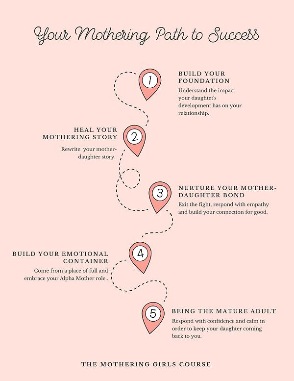 Parenting Roadmap-4.png