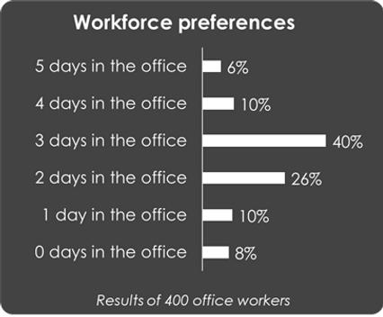 workforce prefs.png