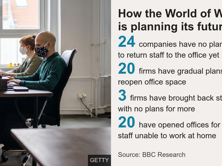 No plan for a return to the office for millions of staff