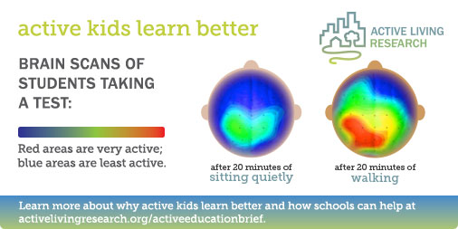 Active Kids Learn Better Brain Scans