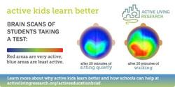 Active Kids Learn Better Brain Scans