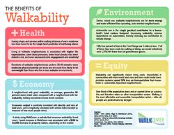 Benefits of walkability