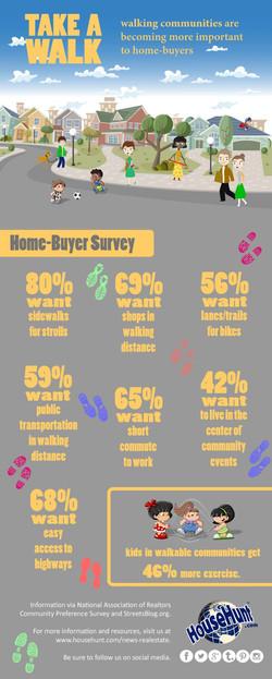 Home-Buyer Survey