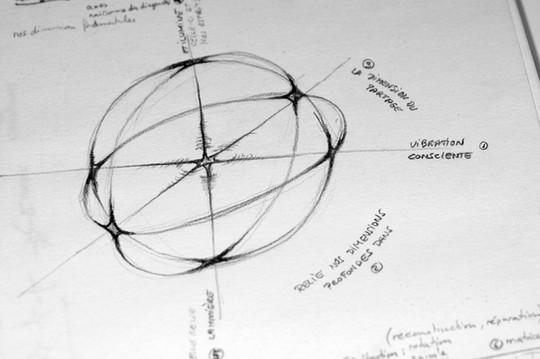 L'étoile avec sa sphère