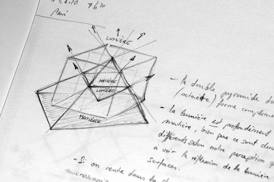 Pyramide et cube