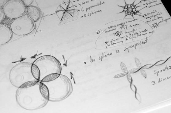 Sphères et spirales