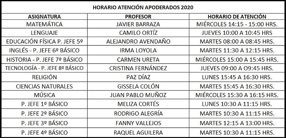 AT. APODERADO 2020.jpg