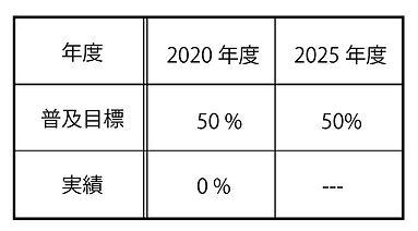 ZEH実績2021.jpg