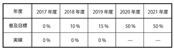ZEH実績2019.jpg