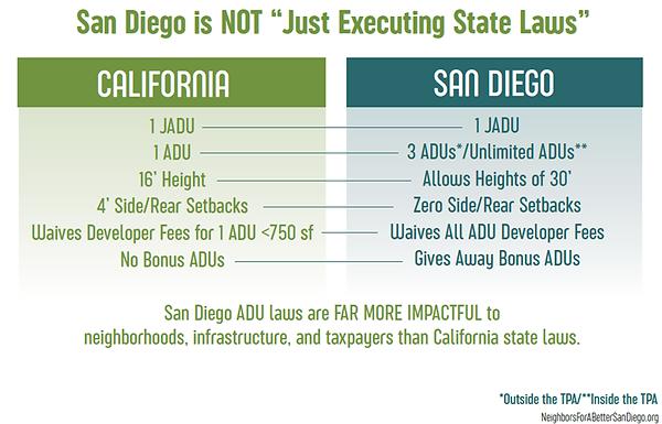 CA vs SD - Meet the Mayor.jpg.png