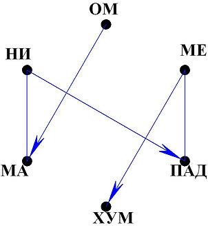 Круг Медитации РИС, ХУМ.jpg