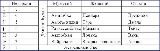 Таблица 2 для Рабджун.jpg