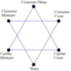 Тетраграмматон для  Круг Медитации.jpg