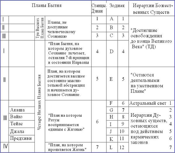 Таблица для Рабджун.jpg
