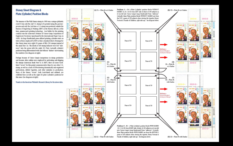 Detailed Diagrams