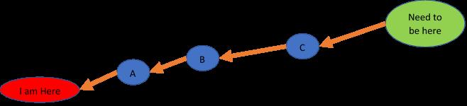 map B