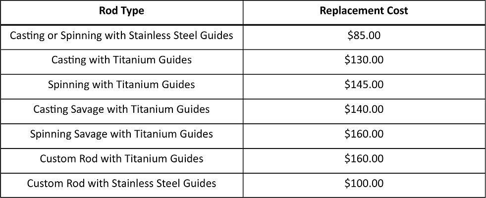 rod replacement cost table.jpg