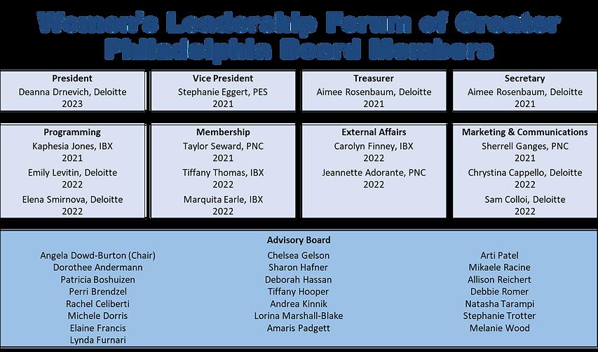 Board Members Table 2020-07-03.png
