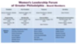 New Board Org Chart_Nov 2019_image.png