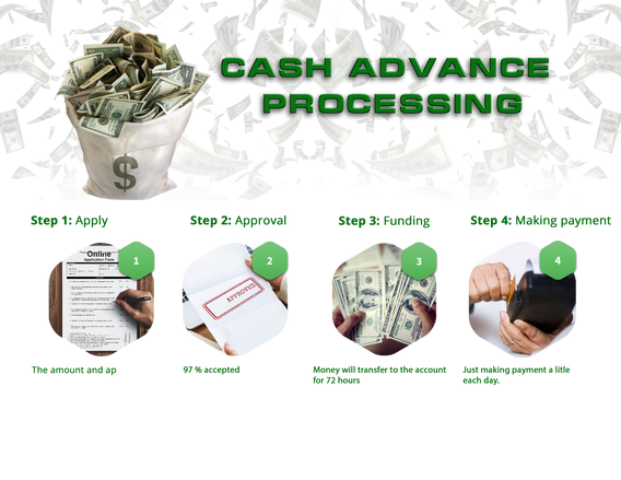 cash advance poster eng.png