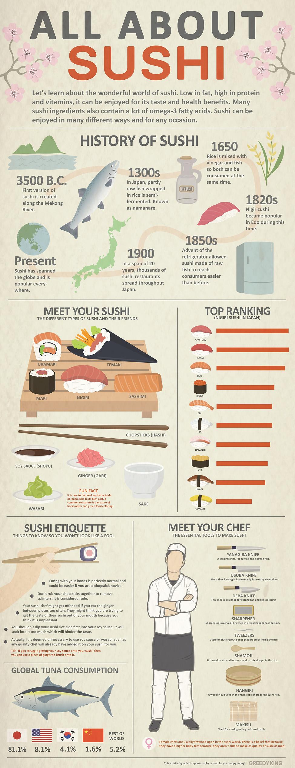 sushi-infographic-final.jpg