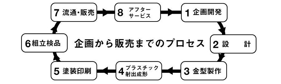 工程.jpg