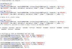 Programming Visuals