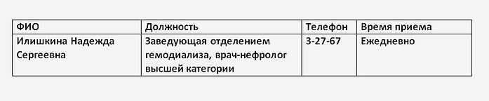 grafik_priema.JPG