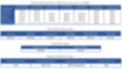 Rates Table.jpg